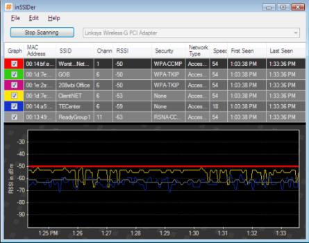 10 Best WIFI Analyzer For Windows - AKASH TABLET